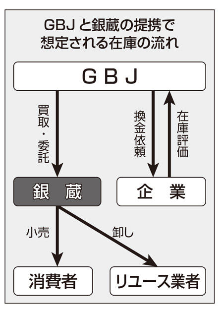 160325_02_ginzo_graph.jpg
