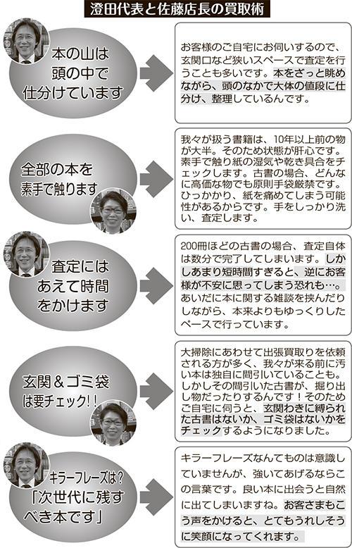 澄田代表と佐藤店長の買取術