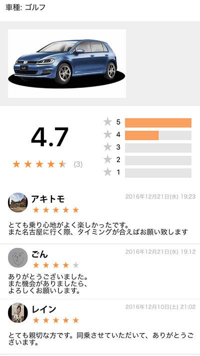 ドライバーのレビュー(評価)画面