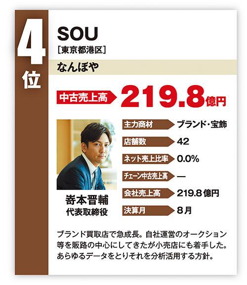 中古売り上げランキング4位 SOU
