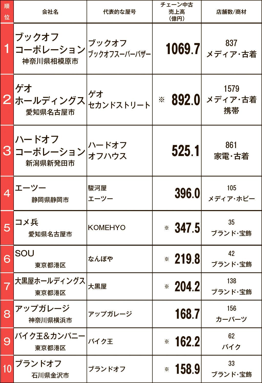 http://www.recycle-tsushin.com/news/170725_17_chain.jpg
