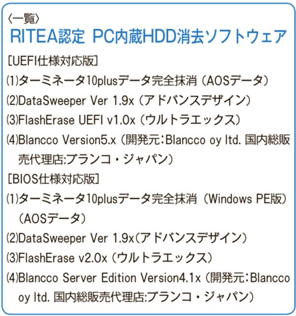 RITEA認定PC内蔵HDD消去ソフトウェア