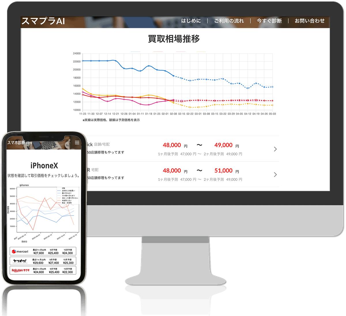 スマプラAIの価格買取表