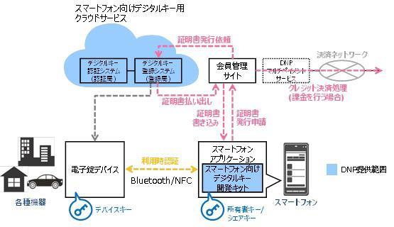 DNP0302[1].jpg