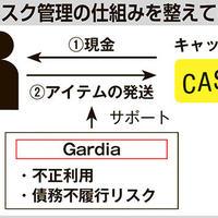 即時買取のキャッシュ、未発送リスクに対策
