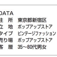 【売れる商品リサーチ】昭和ビンテージ洋品店スミックス 〝こだわりがある人〟が購入するハンドメイドの指輪