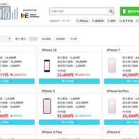 マーケットエンタープライズ 中古携帯の相場比較サイト 売買の不安取り除く