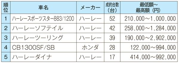 2019052511_中古バイク401cc~スクリーンショット.png
