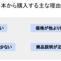 【まだ間に合う!越境EC スタートアップ講座】Vol.4 日本の高額商品が売れる理由