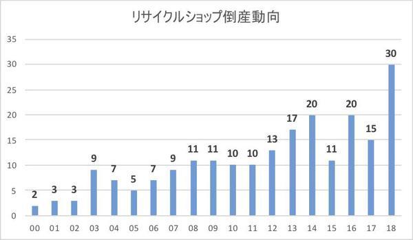 1Aグラフ.jpg