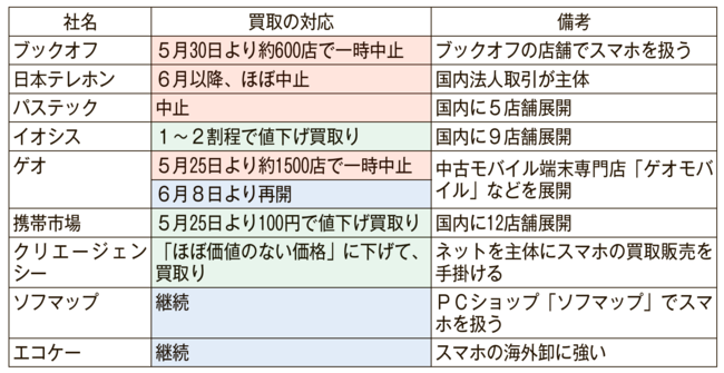 2019062520.png
