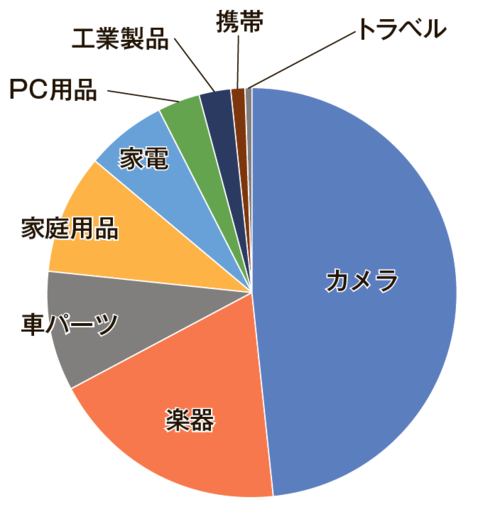 2019081015_graph.pngのサムネイル画像