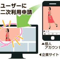 【SNS活用】visumo、インスタを自社HPに連動 見栄えのいい写真で購入促す