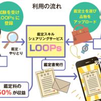 アプレ「ループス」、鑑定スキルをシェアするアプリ