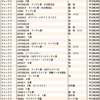 JWA(日本時計オークション)落札DATA