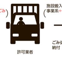 川崎市は遺品整理需要の高まりを受け、一時多量ゴミに限り民間業者に運搬を認める