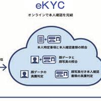 非対面買取時の新しい身元確認方法、eKYCとは