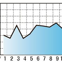 海外中古市場データ、パキスタンでノートPCの需要増加