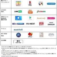 全日空商事、デジタルギフトサービス「選べるe-GIFT」を展開 約300社が導入