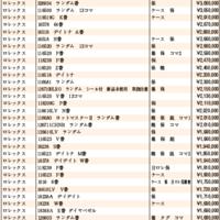JWA(日本時計オークション)落札DATA2021年7月