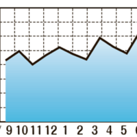 海外中古市場データ、ベトナム カンボジアへの輸出困難