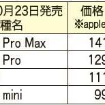 携帯&スマホ AtoZ【第97回】、新型iPhone発売の中古スマホ市場への影響