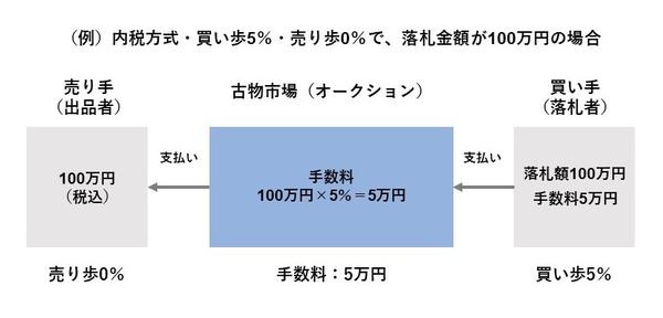 busen_uchizei.jpg