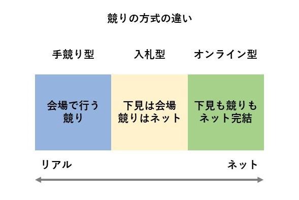 serinochigai.jpg