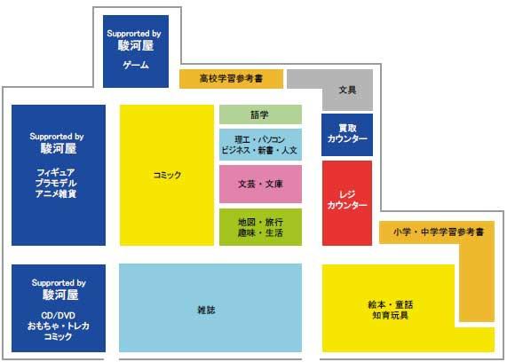リブロ 南砂町ショッピングセンターSUNAMO店 店内図