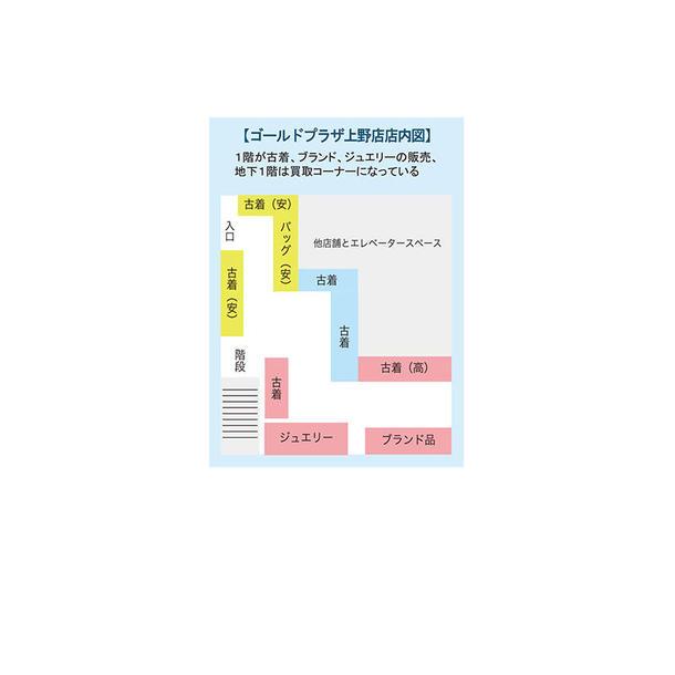 【ゴールドプラザ上野店店内図】1階が古着、ブランド、ジュエリーの販売、地下1階は買取コーナーになっている